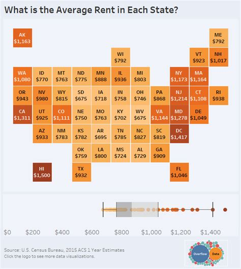 average rent by state what is the average rent in each u s state vivid maps