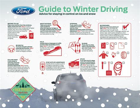 8 Tips On Driving Safe In Snow by Er Nurses Care Tips For Safe Winter Driving Blizzard2016