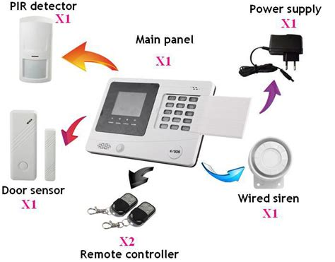 home security laser beam alarm system with voice prompt