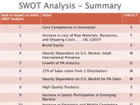 Survey Result Reports and Data Analysis Formats   SoGoSurvey Institute of Real Estate Management Individual financial analysis report Overwinteren nl