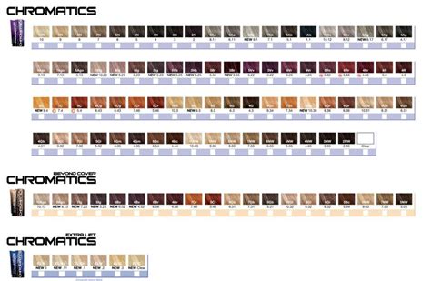 chromatics hair color redken color on color charts bryce dallas