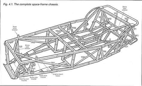 car chassis basics how to design tips free