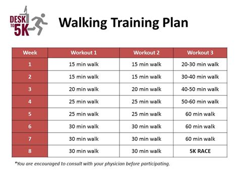To 5k Walking Program by Healthy U
