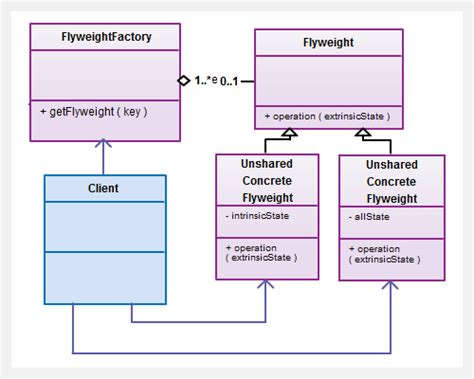 uml creator uml diagrams uml tool uml diagram