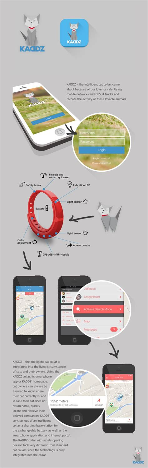 intelligent design concept unscientific kaddz the intelligent gps cat collar app design