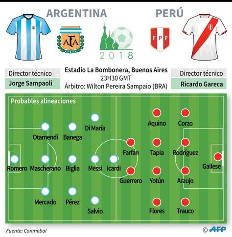 argentina vs per 250 0 0 resumen mejores jugadas por