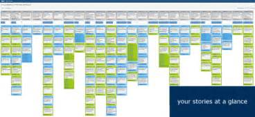 visualize your roadmap atlassian blogs