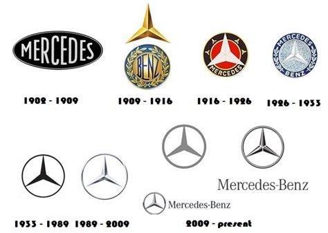 first mercedes logo mercedes benz logo history and design evolution