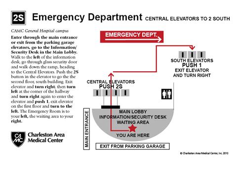 charleston emergency room emergency room charleston west virginia wv camc org