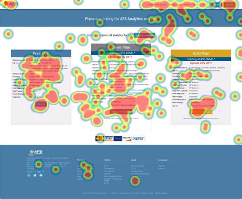 web analytics afs analytics web analytics afs analytics