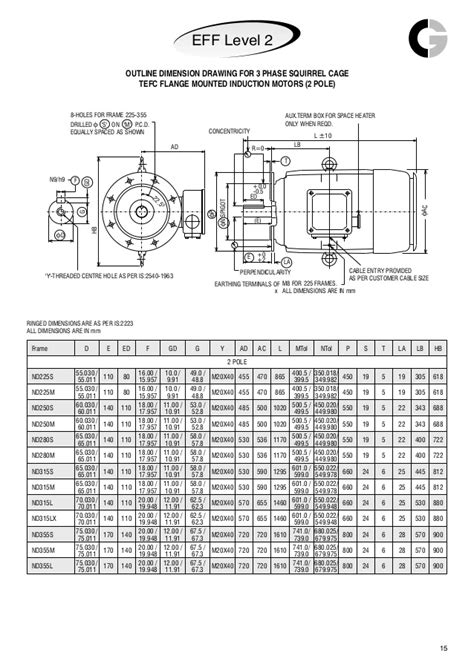 3 phase induction motor dimensions crompton greaves tefc squirrel cage motors catalogue eff level 2
