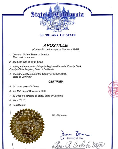 Road to Italian Citizenship, Part Two: Obtaining Certified