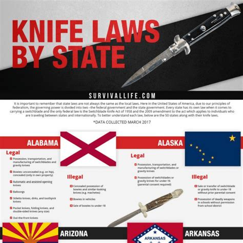 knife laws are switchblades knife laws by state guide