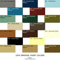colors that match with brown exterior paint colors that match brown 1974 imperial