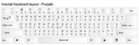 keyboard layout inscript file punjabi inscript layout png wikimedia commons