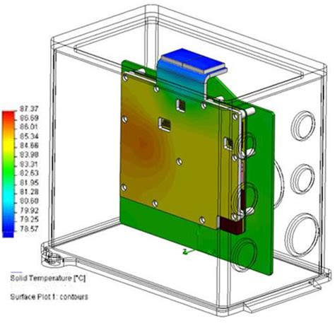 tutorial solidworks thermal analysis thermal analysis for rugged chassis chassis solutions