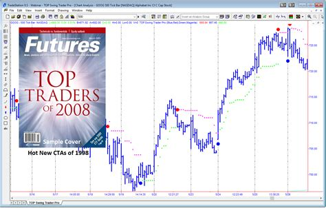 swing trader toptradetools swing trader pro for free