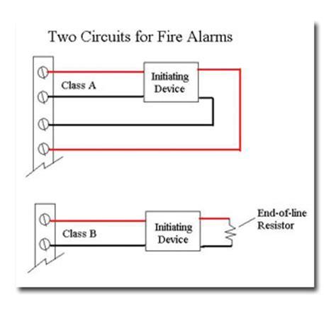 class a wiring alarm question electrician talk professional