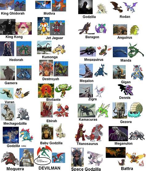 theme based names godzilla creatures and their pokemon look a likes pokemon