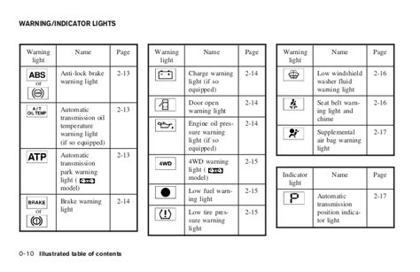 chrysler town and country warning lights symbols 2006 frontier owner s manual