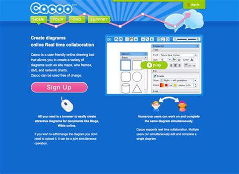 membuat website laundry 5 aplikasi web untuk membuat mockup dan wireframe