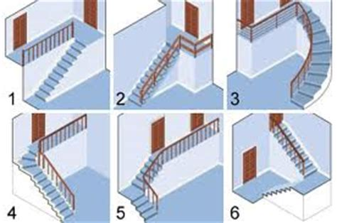 different types of stairs different types of staircases homeimprovementwow