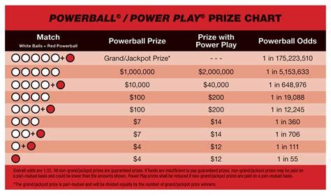 new york lottery yearly calendar powerball new york july january 31 2013 calendar o