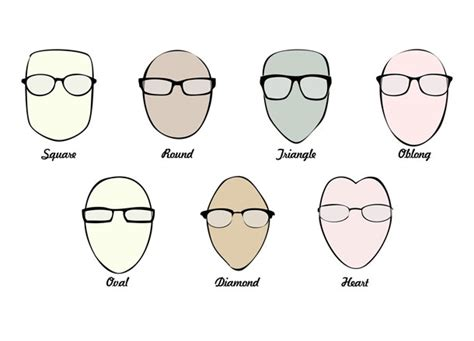 face shape measurements calculator how to choose the right sunglasses for your face shape