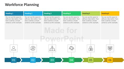 workforce planning template workforce planning editable powerpoint slides