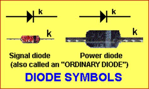 what are types of power diodes all about diodes page64