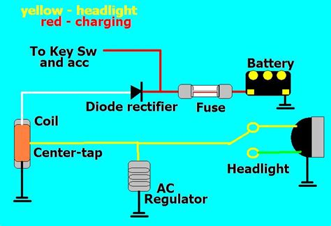 dominator headlight wiring diagram free wiring