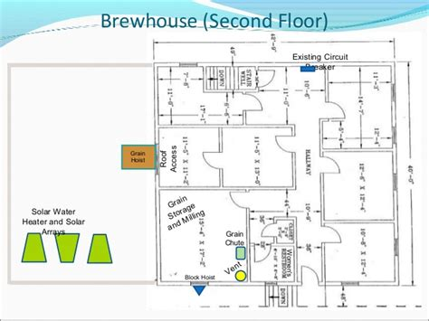 nano brewery floor plan nano brewery floor plan meze blog