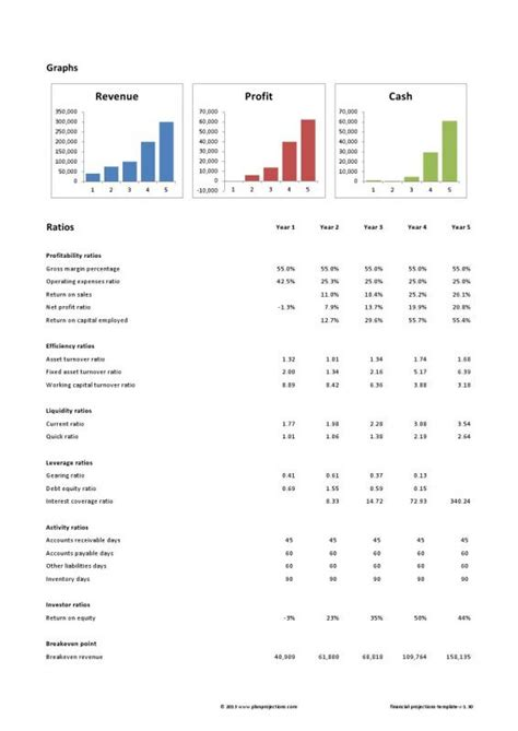 Financial Projection Template For Startup Shatterlion Info Financial Forecast Template For Startups