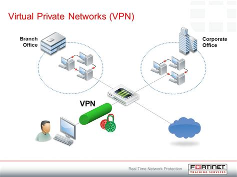 by adding a free virtual private network vpn to its desktop browser course 201 administration content inspection and ssl
