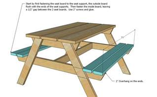 Plans To Build A Child S Picnic Table kids picnic table woodworking plans woodshop plans