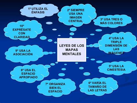 imagenes mentales como estrategia de aprendizaje mapa mental que es como se hace ejemplos cuadro