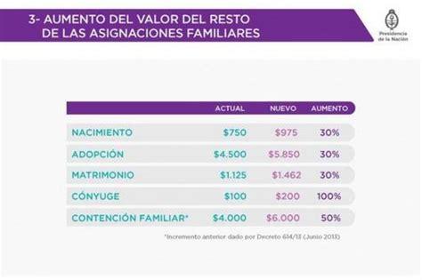 www asignacion familiar aumento aumento de asignacion universal x hijo 2015