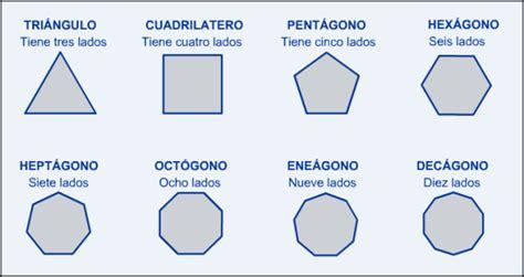 figuras geometricas que se utilizan en estructuras f 237 sica y qu 237 mica geometr 205 a figuras planas y cuerpos