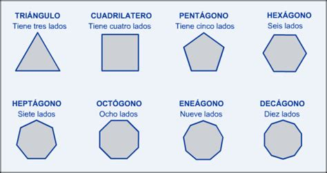 figuras geometricas quimica f 237 sica y qu 237 mica geometr 205 a figuras planas y cuerpos