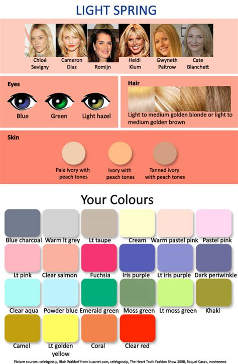 what is my color season 12 seasonal palettes 3 springs expressing your