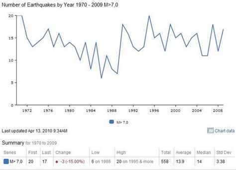 poblacion de peru desde 1970 poblacion de peru desde 1970 newhairstylesformen2014 com