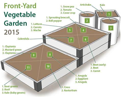 Gardeners Supply Raised Bed Gardening Raised Beds Gardener S Supply