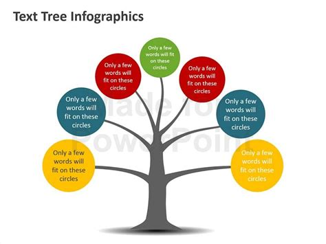 Tree Diagram Infographic: Editable PowerPoint Template