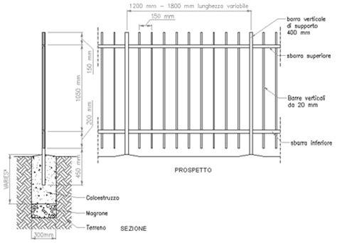 ringhiera in ferro dwg recinzioni dettagli dwg