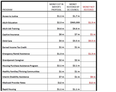 hospital budget template 28 hospital budget template nursing unit budget