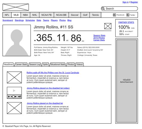 visio wireframes the web design process