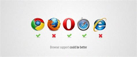 html input pattern browser support what you need to know about the html5 slider element
