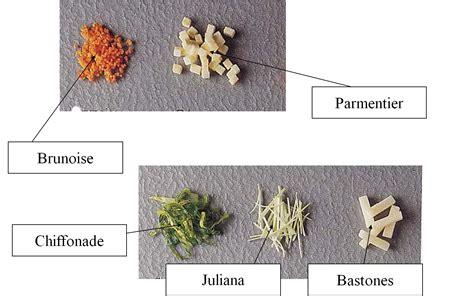 corte en parmentier ciencias culinarias los cortes en la cocina
