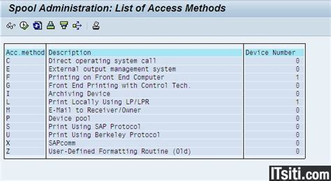 sap catt tutorial list of synonyms and antonyms of the word sap access