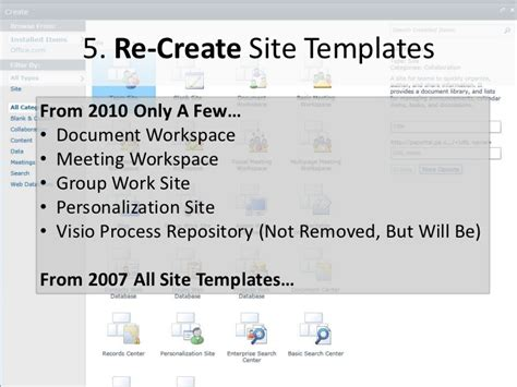 sharepoint 2013 meeting workspace template spsnh 2012 sharepoint 2013 upgrade planning for the end user
